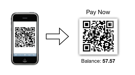 Pay by QR Code